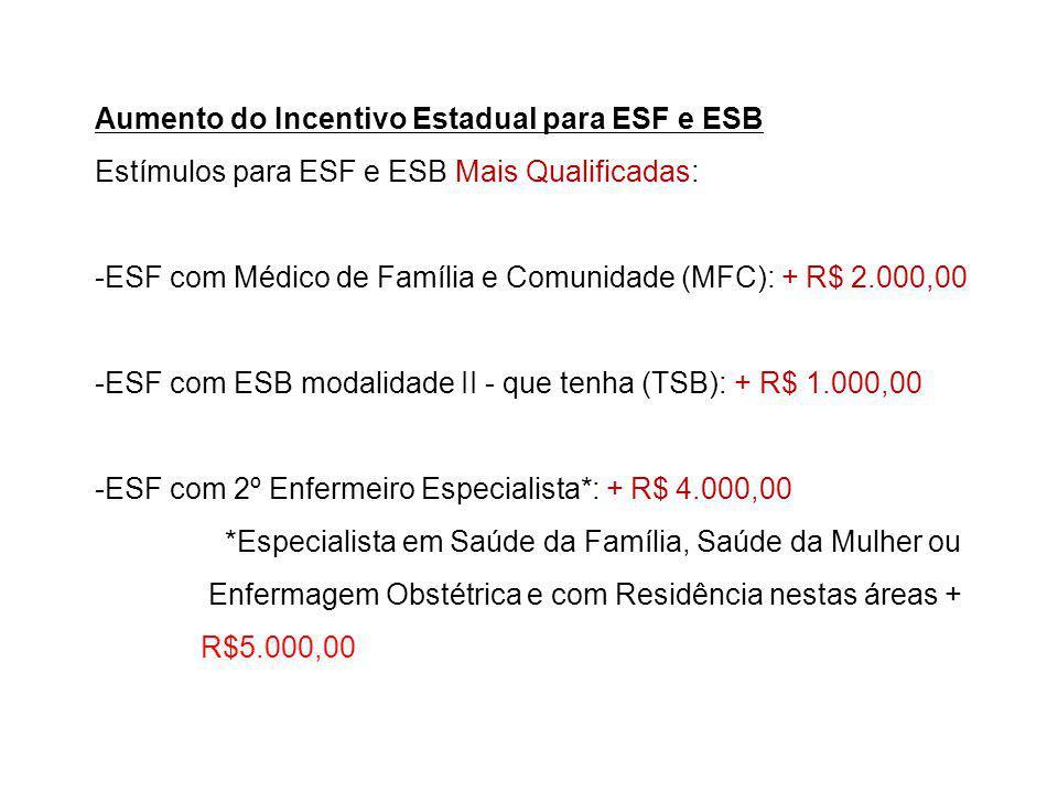 Aumento do Incentivo Estadual para ESF e ESB
