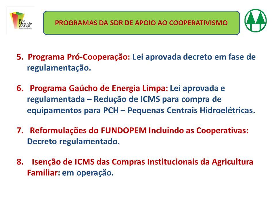 PROGRAMAS DA SDR DE APOIO AO COOPERATIVISMO