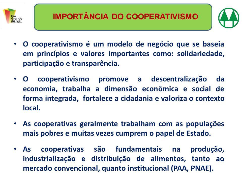 IMPORTÂNCIA DO COOPERATIVISMO