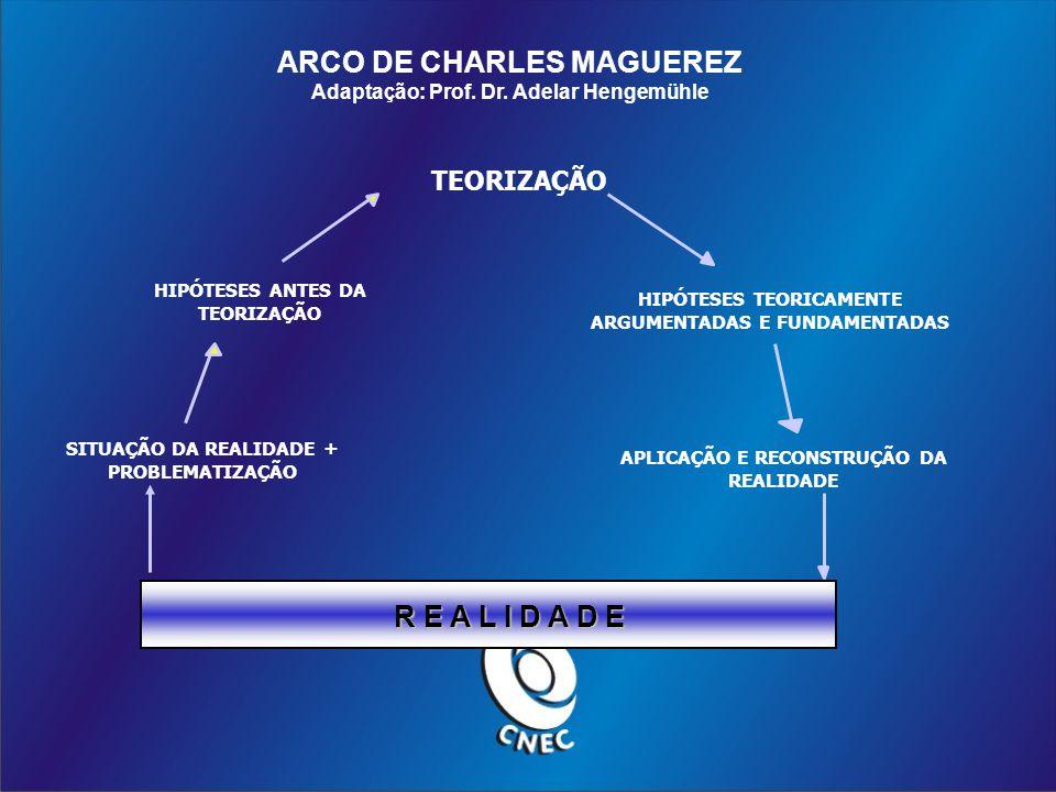 ARCO DE CHARLES MAGUEREZ R E A L I D A D E