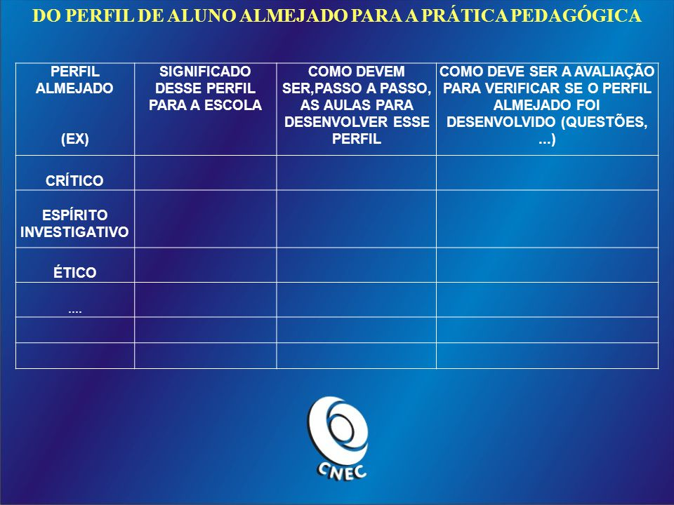 DO PERFIL DE ALUNO ALMEJADO PARA A PRÁTICA PEDAGÓGICA