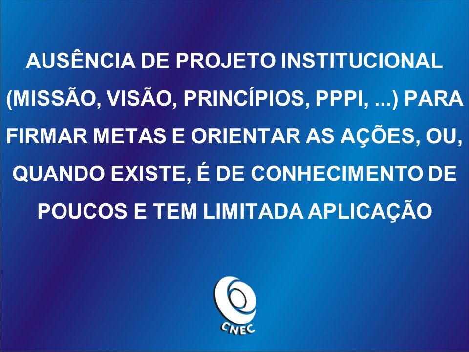 AUSÊNCIA DE PROJETO INSTITUCIONAL (MISSÃO, VISÃO, PRINCÍPIOS, PPPI,