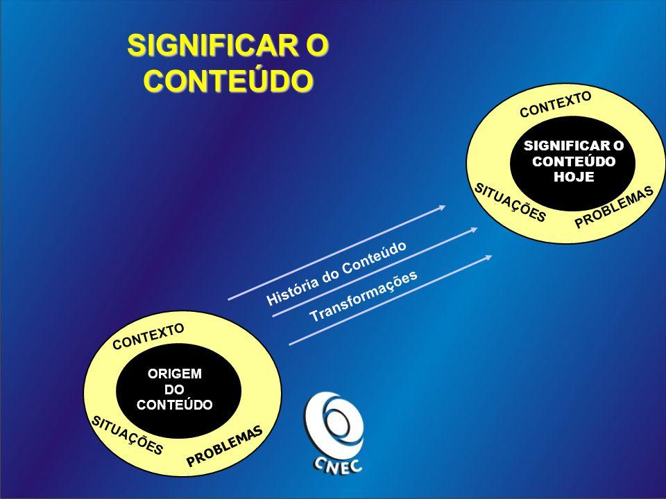SIGNIFICAR O CONTEÚDO História do Conteúdo Transformações CONTEXTO