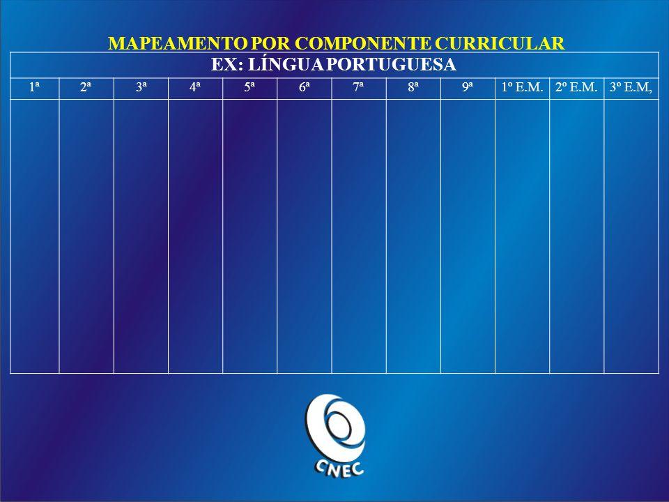 MAPEAMENTO POR COMPONENTE CURRICULAR