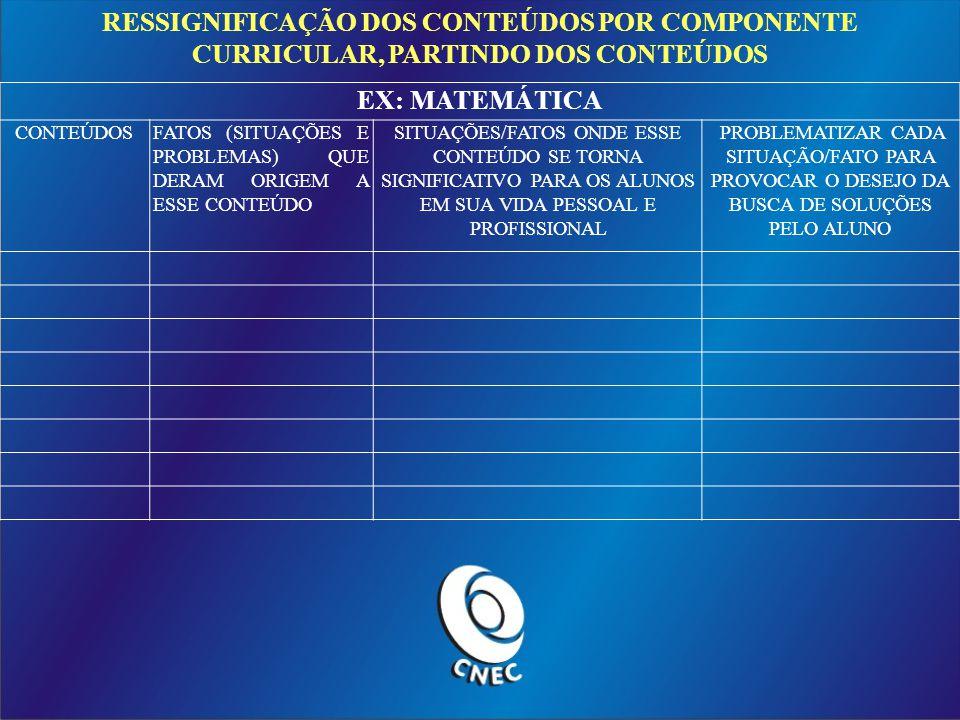 RESSIGNIFICAÇÃO DOS CONTEÚDOS POR COMPONENTE