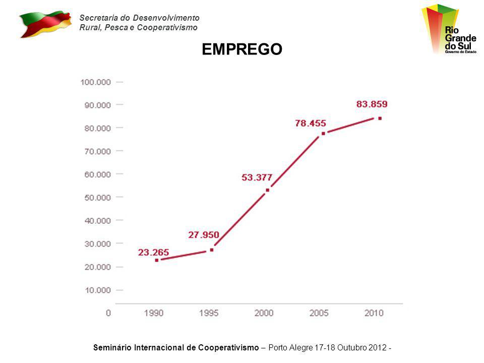 EMPREGO Seminário Internacional de Cooperativismo – Porto Alegre 17-18 Outubro 2012 -