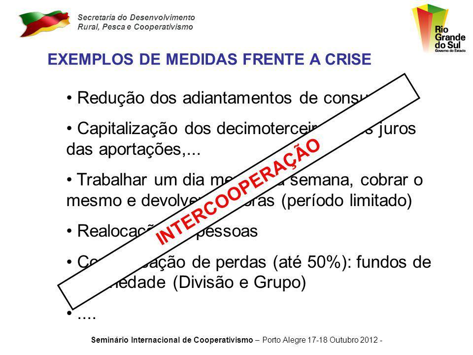 EXEMPLOS DE MEDIDAS FRENTE A CRISE