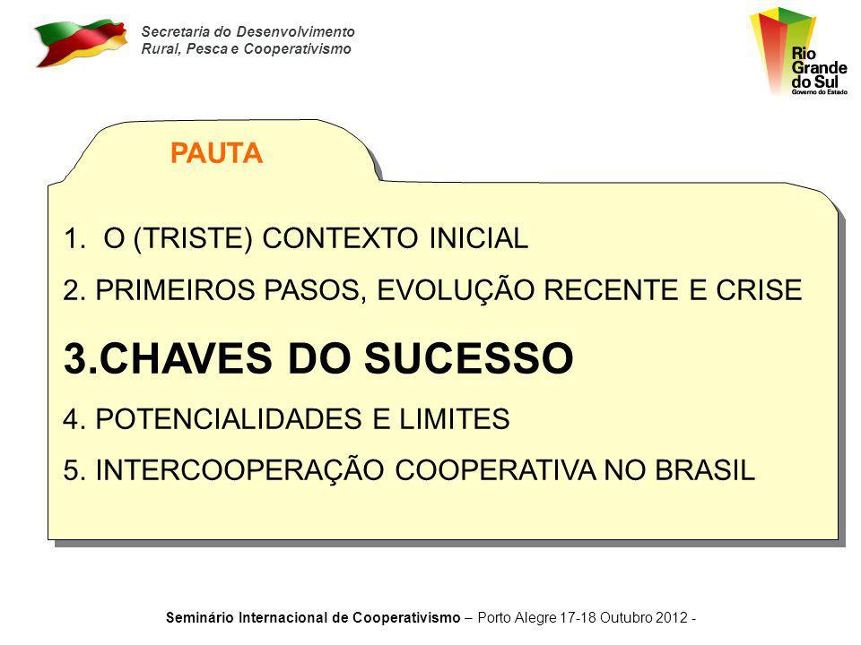 CHAVES DO SUCESSO PAUTA O (TRISTE) CONTEXTO INICIAL