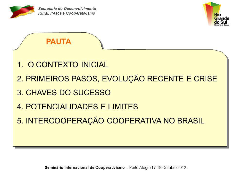 PRIMEIROS PASOS, EVOLUÇÃO RECENTE E CRISE CHAVES DO SUCESSO