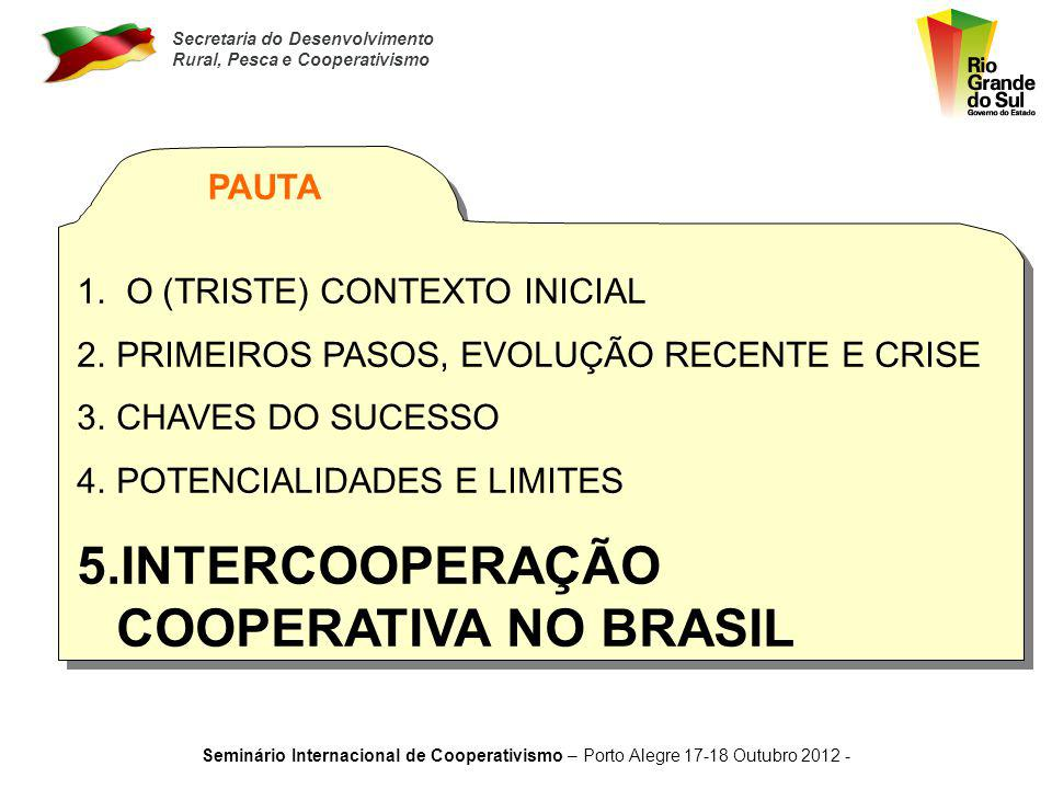 INTERCOOPERAÇÃO COOPERATIVA NO BRASIL