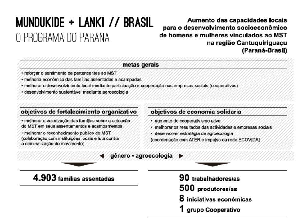 Seminário Internacional de Cooperativismo – Porto Alegre 17-18 Outubro 2012 -
