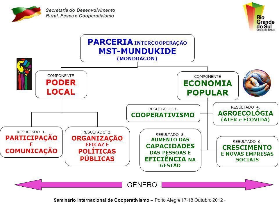 PARCERIA INTERCOOPERAÇÃO MST-MUNDUKIDE (MONDRAGON)