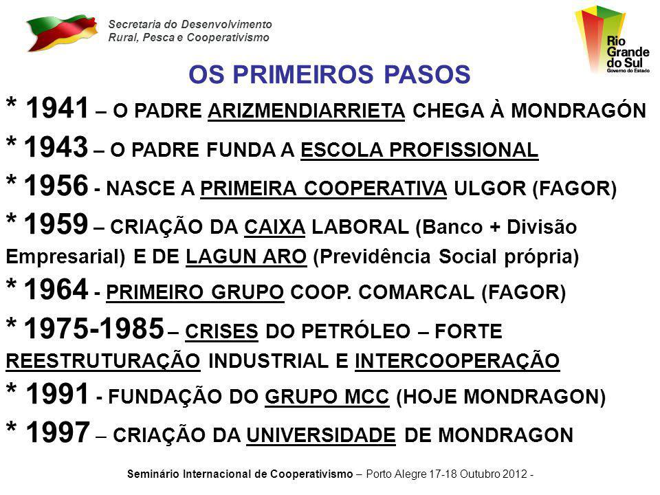 * 1941 – O PADRE ARIZMENDIARRIETA CHEGA À MONDRAGÓN