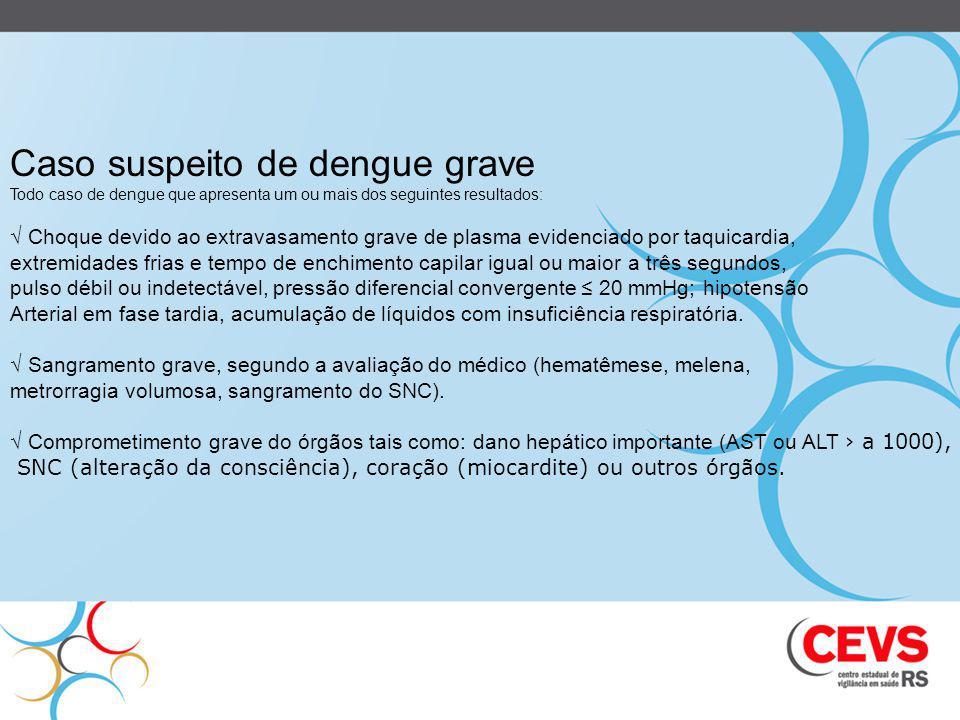 Caso suspeito de dengue grave