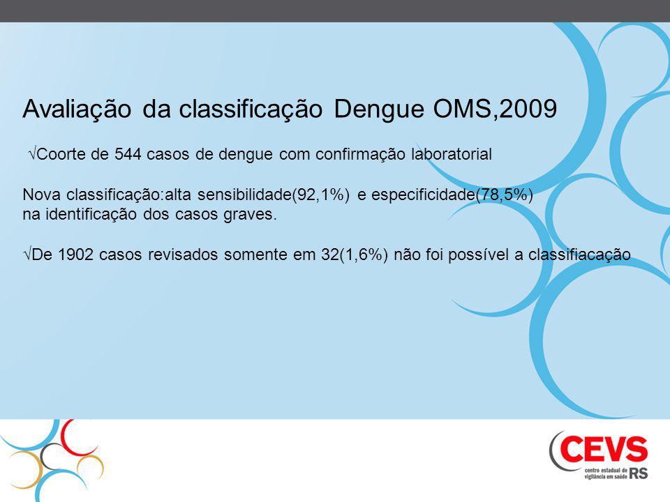 Avaliação da classificação Dengue OMS,2009