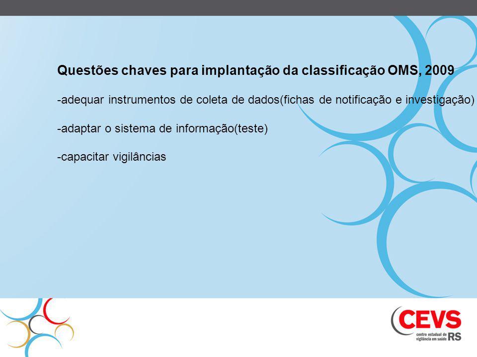 Questões chaves para implantação da classificação OMS, 2009