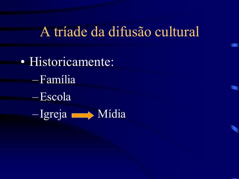 A tríade da difusão cultural