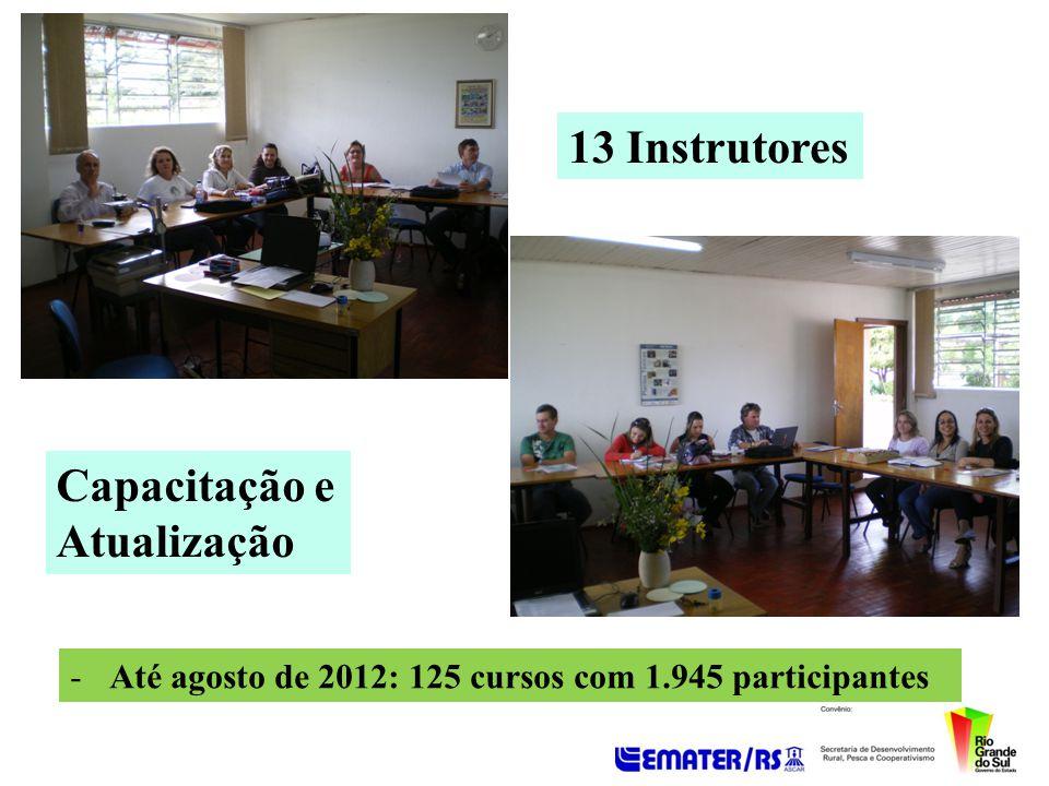 13 Instrutores Capacitação e Atualização