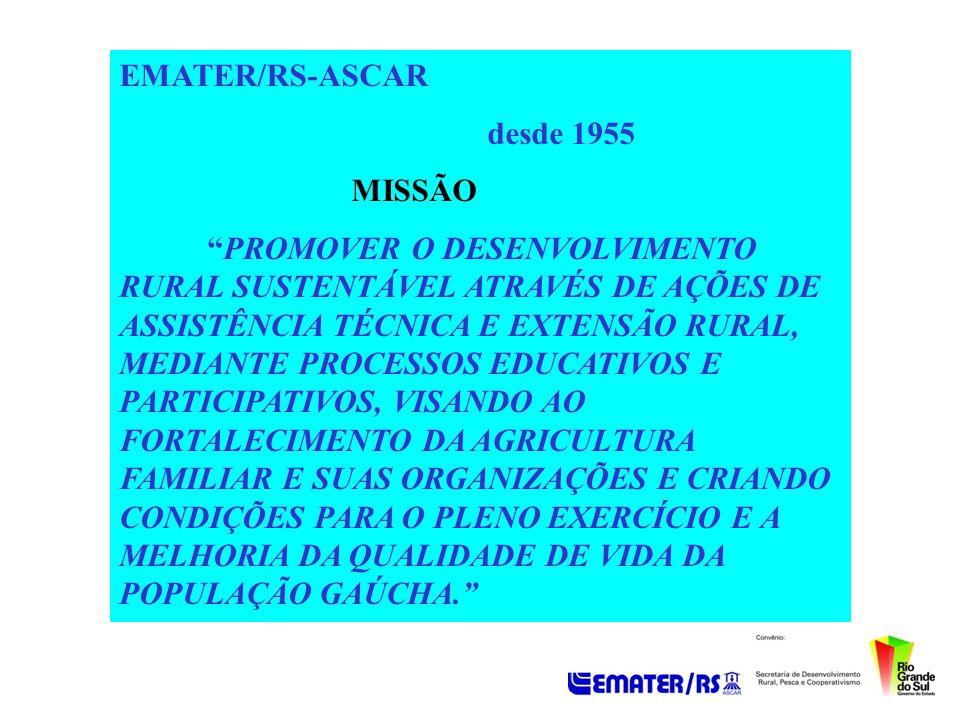 EMATER/RS-ASCAR desde 1955. MISSÃO.