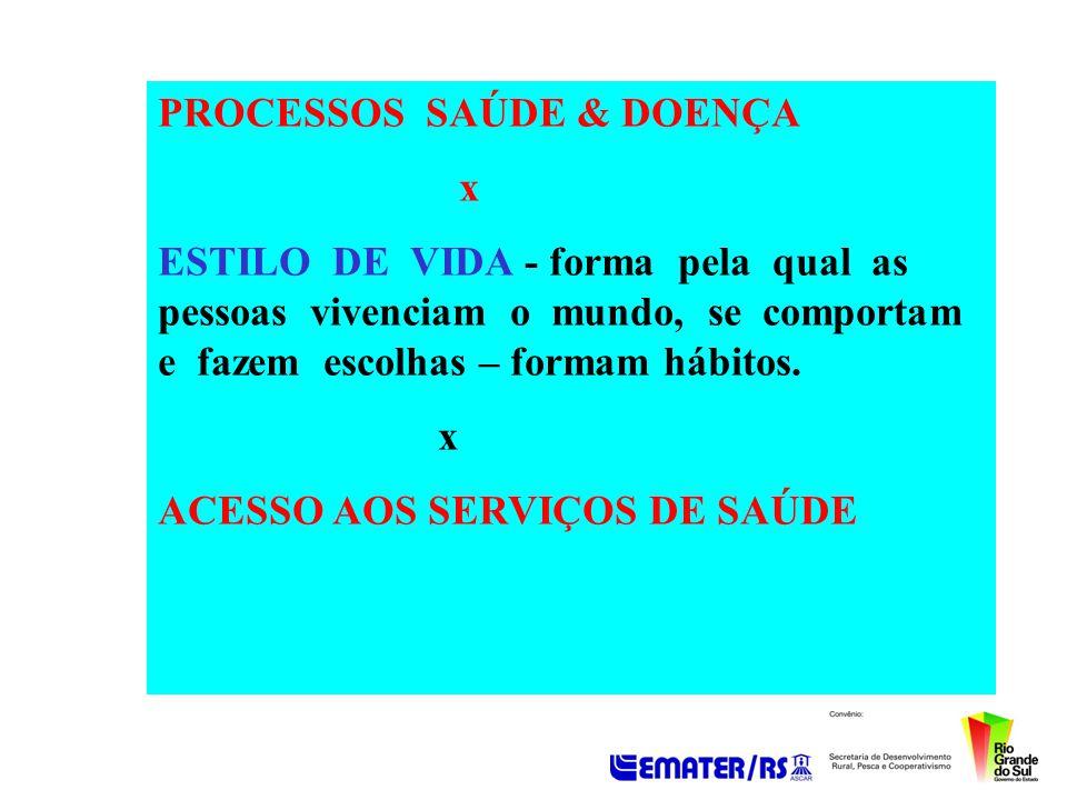 PROCESSOS SAÚDE & DOENÇA