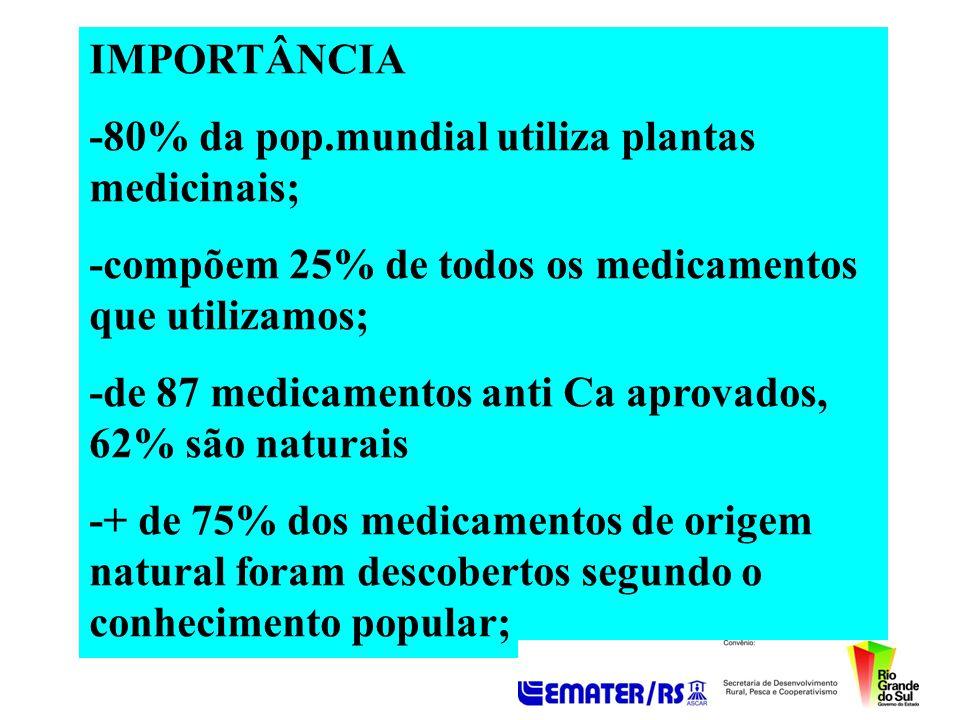 IMPORTÂNCIA -80% da pop.mundial utiliza plantas medicinais; -compõem 25% de todos os medicamentos que utilizamos;