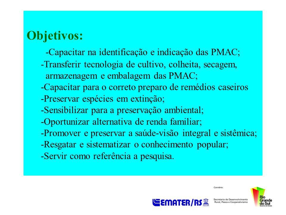 -Capacitar na identificação e indicação das PMAC;