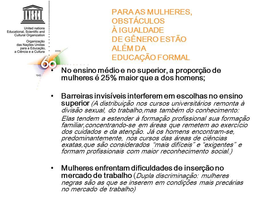 PARA AS MULHERES, OBSTÁCULOS À IGUALDADE DE GÊNERO ESTÃO ALÉM DA EDUCAÇÃO FORMAL