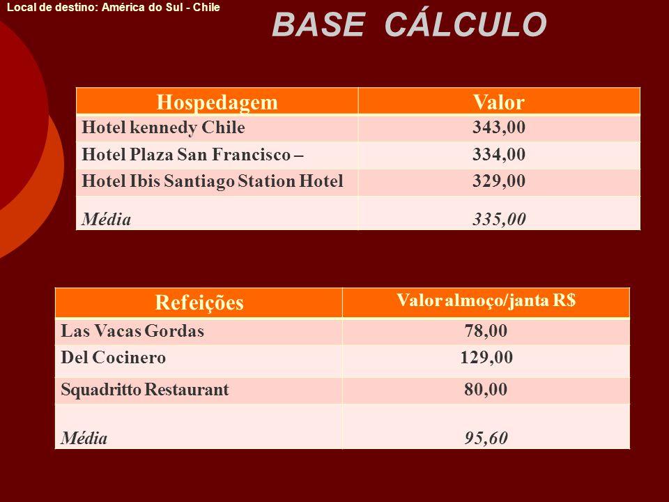 BASE CÁLCULO Hospedagem Valor Refeições Hotel kennedy Chile 343,00