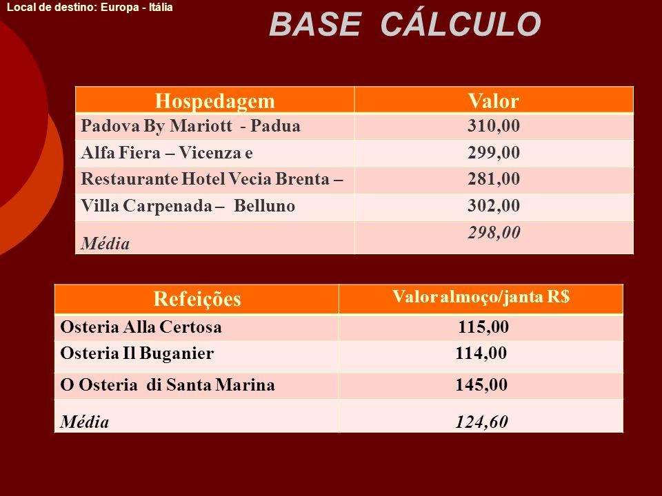 BASE CÁLCULO Hospedagem Valor Refeições Padova By Mariott - Padua