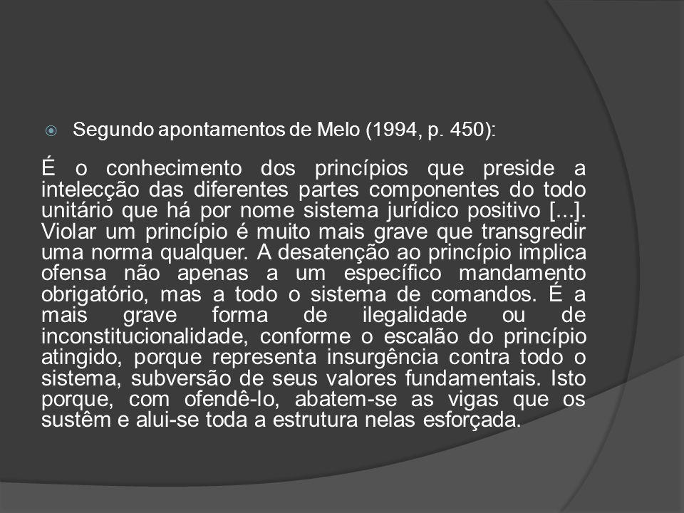 Segundo apontamentos de Melo (1994, p. 450):