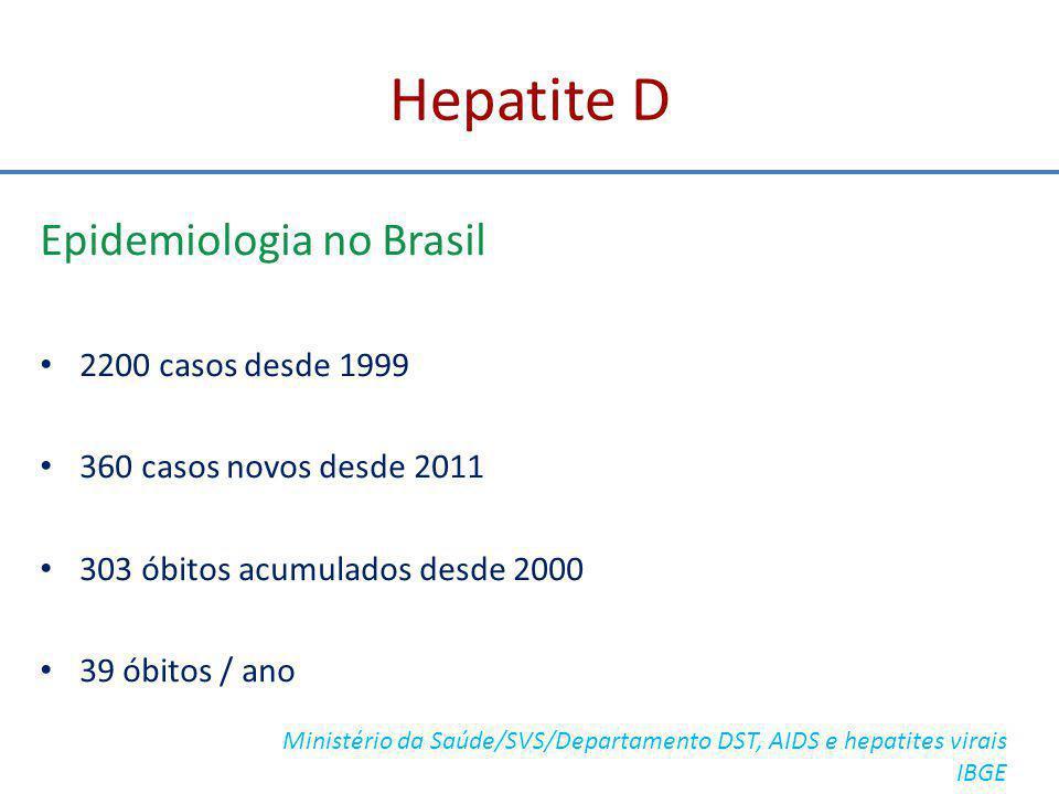 Hepatite D Epidemiologia no Brasil 2200 casos desde 1999