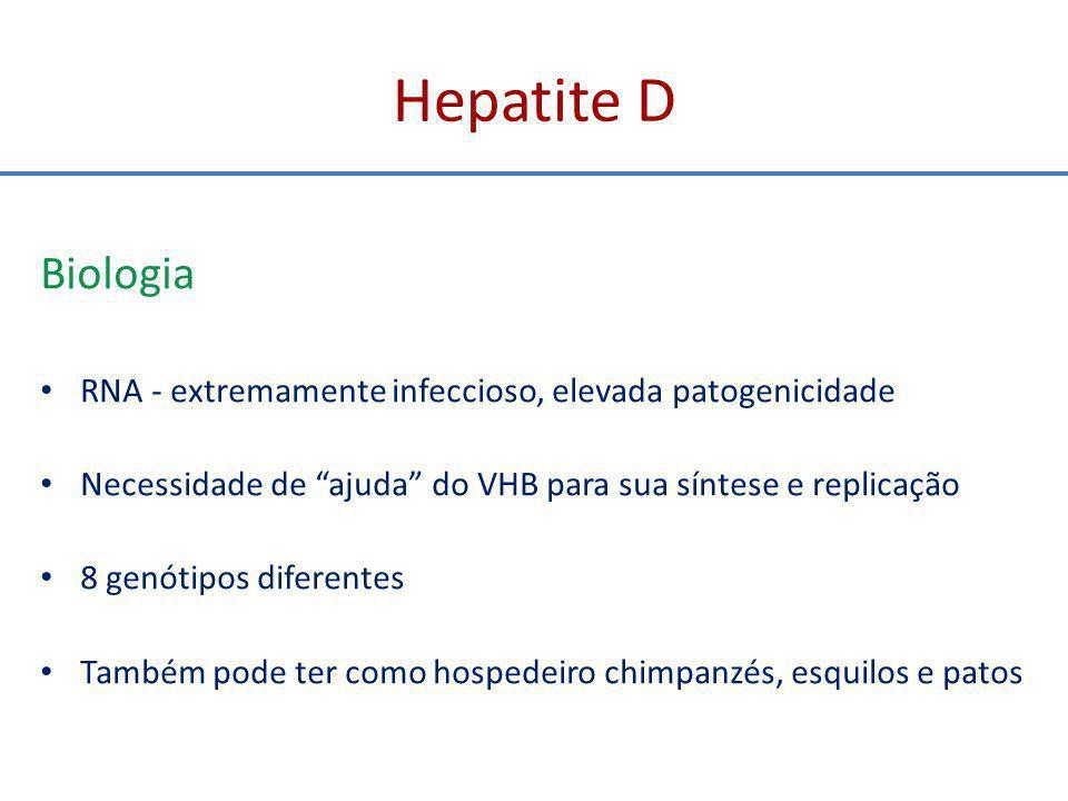 Hepatite D Biologia. RNA - extremamente infeccioso, elevada patogenicidade. Necessidade de ajuda do VHB para sua síntese e replicação.