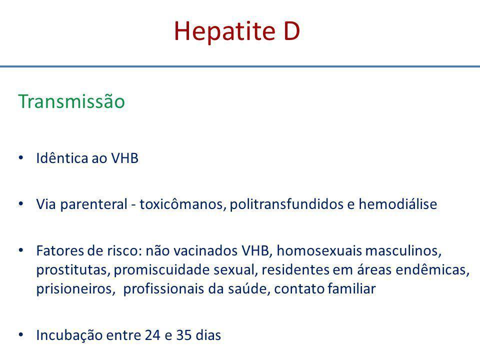 Hepatite D Transmissão Idêntica ao VHB