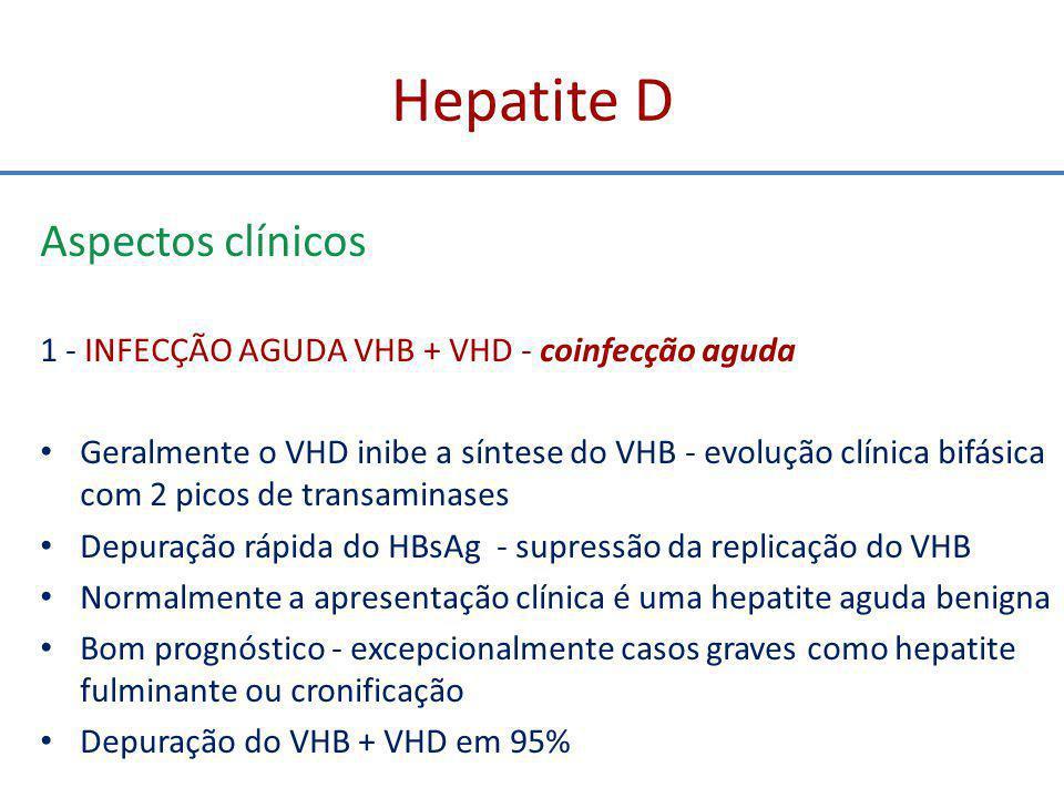 Hepatite D Aspectos clínicos