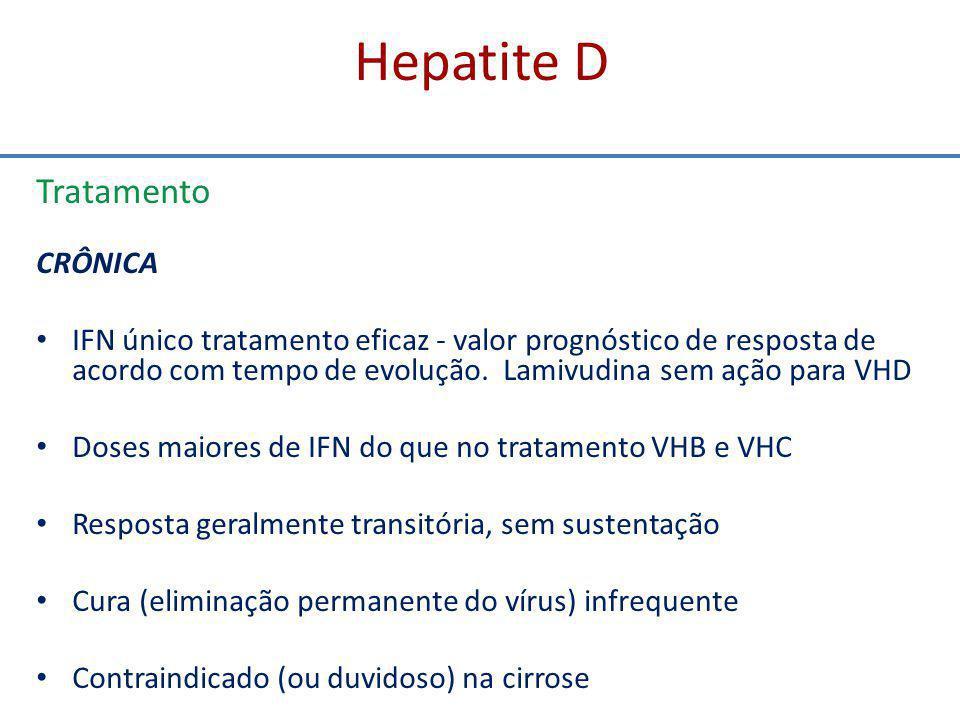 Hepatite D Tratamento CRÔNICA