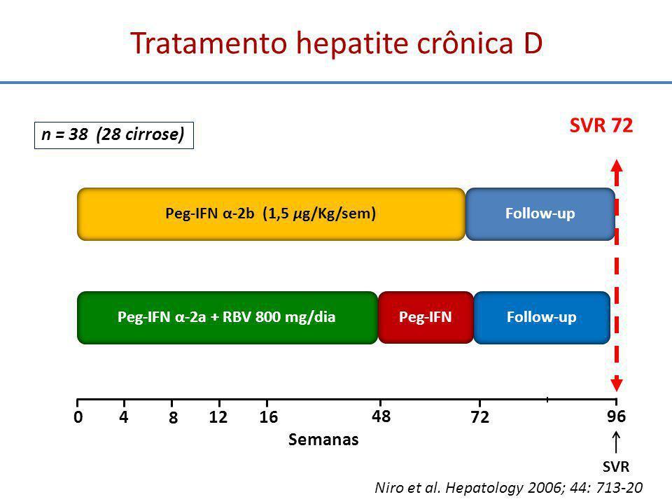 Tratamento hepatite crônica D