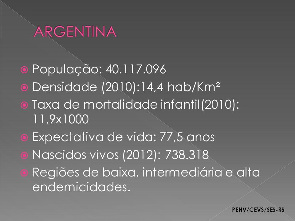 ARGENTINA População: 40.117.096 Densidade (2010):14,4 hab/Km²