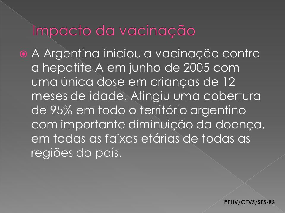 Impacto da vacinação