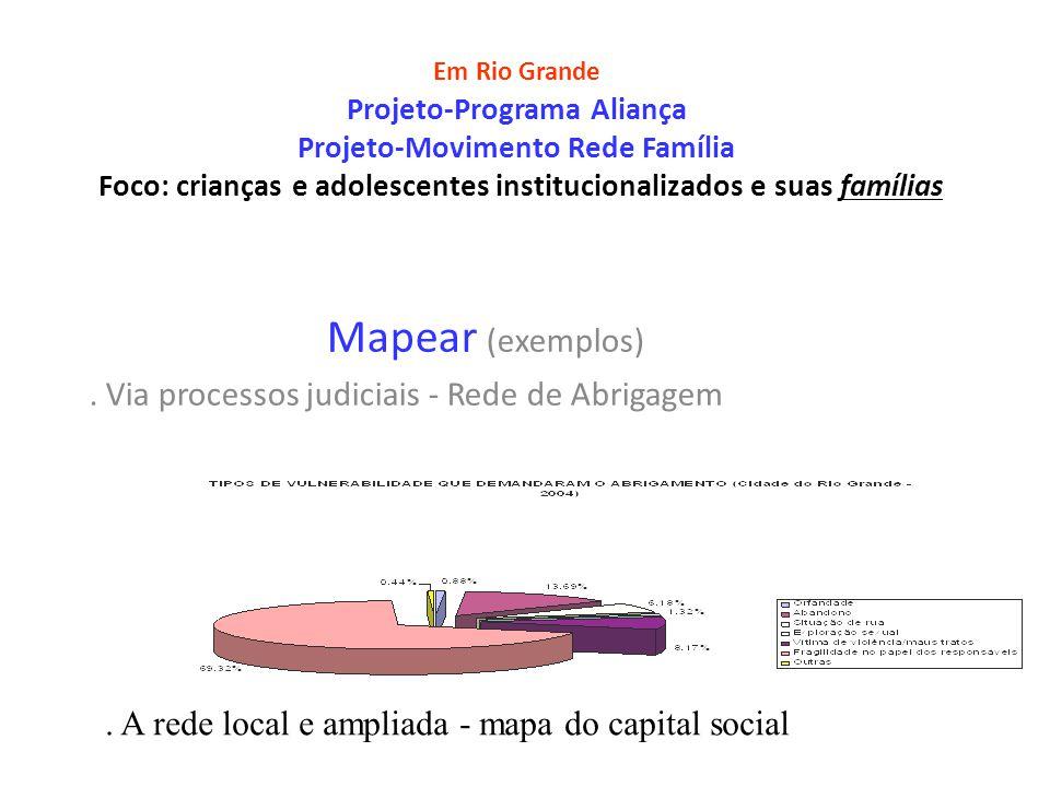 Mapear (exemplos) . Via processos judiciais - Rede de Abrigagem