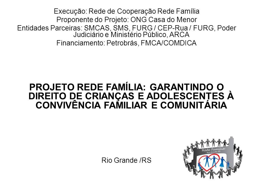 Execução: Rede de Cooperação Rede Família