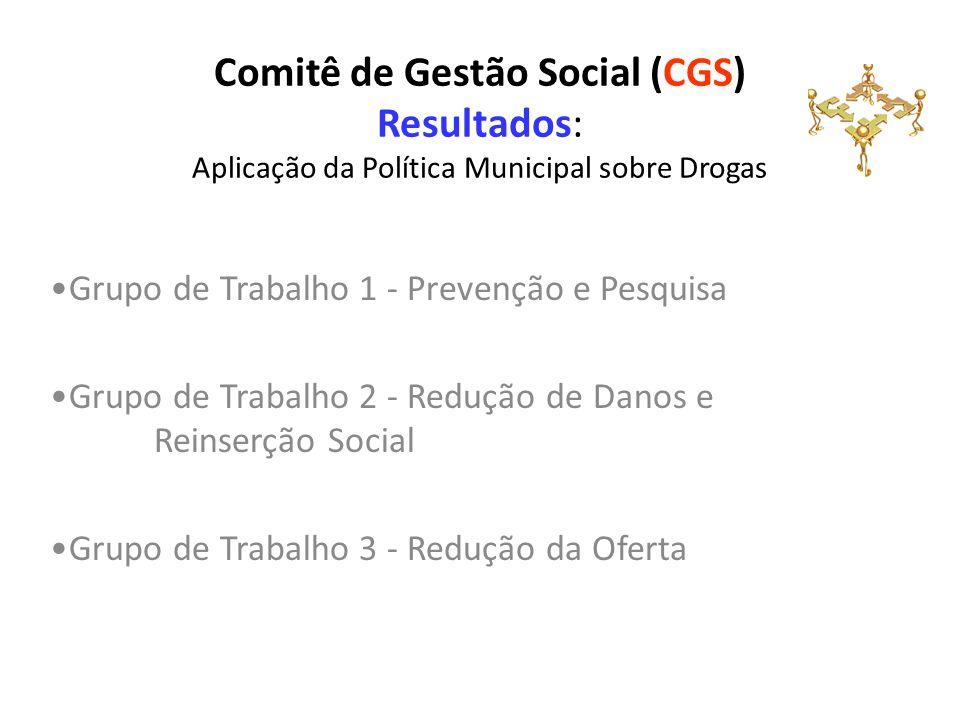 Comitê de Gestão Social (CGS) Resultados: Aplicação da Política Municipal sobre Drogas