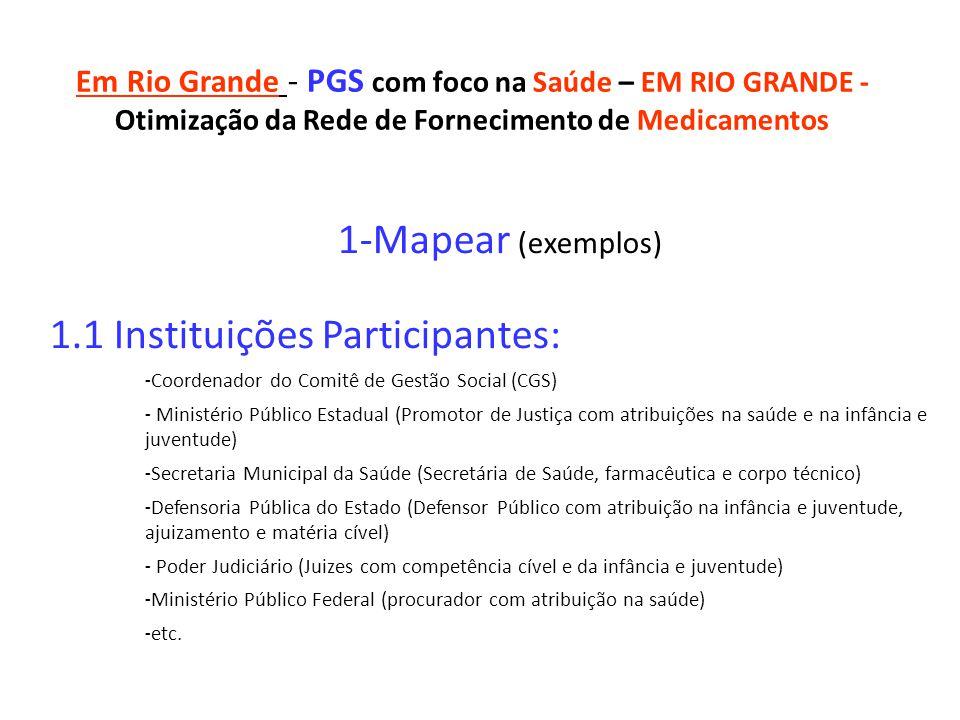 1.1 Instituições Participantes: