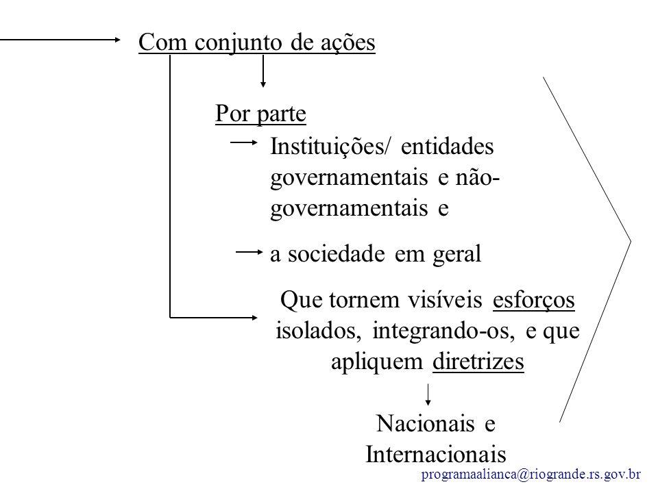 Instituições/ entidades governamentais e não- governamentais e
