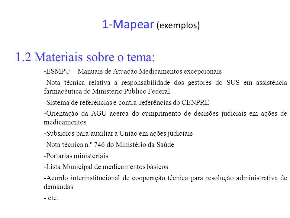 1.2 Materiais sobre o tema: