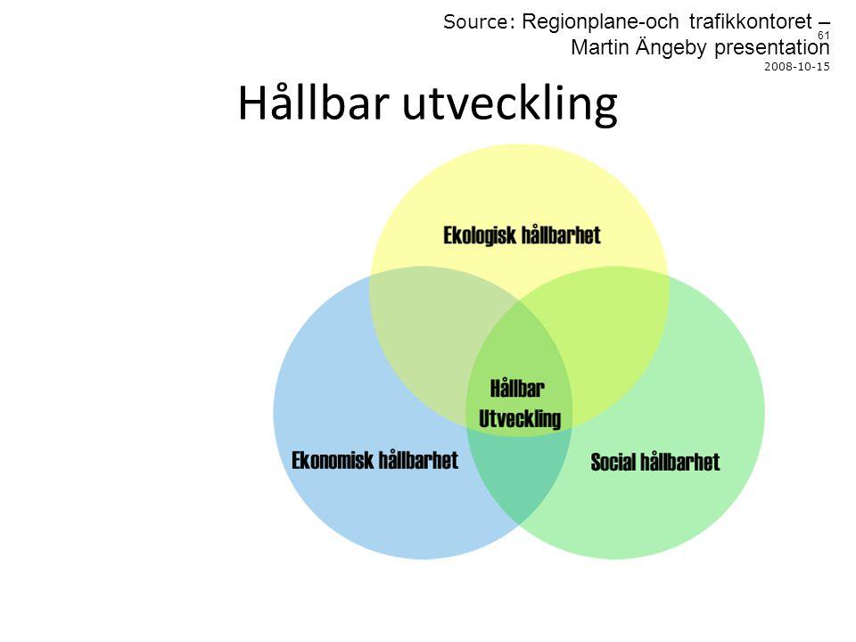 Source: Regionplane-och trafikkontoret – Martin Ängeby presentation