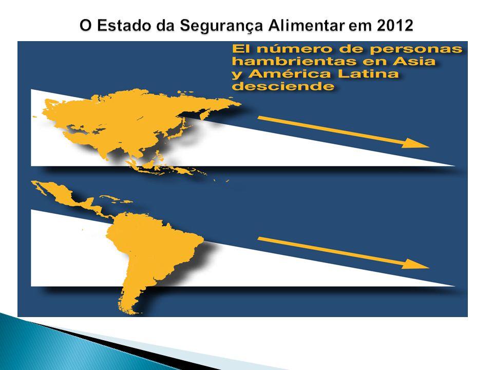 O Estado da Segurança Alimentar em 2012