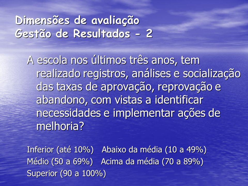 Dimensões de avaliação Gestão de Resultados - 2