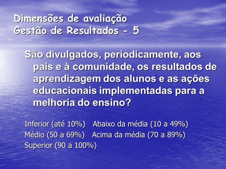 Dimensões de avaliação Gestão de Resultados - 5