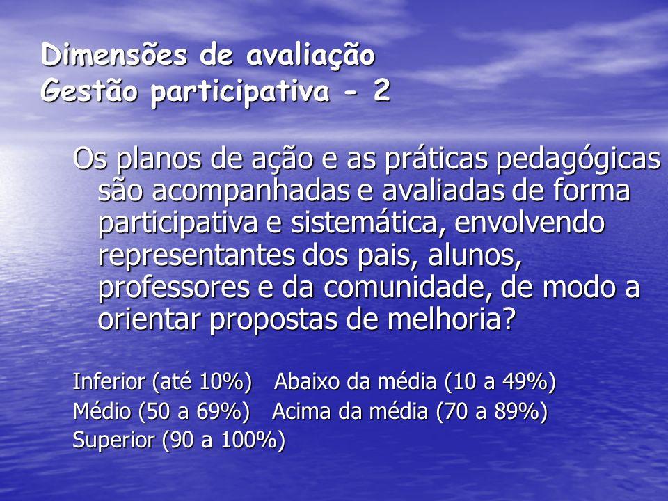 Dimensões de avaliação Gestão participativa - 2