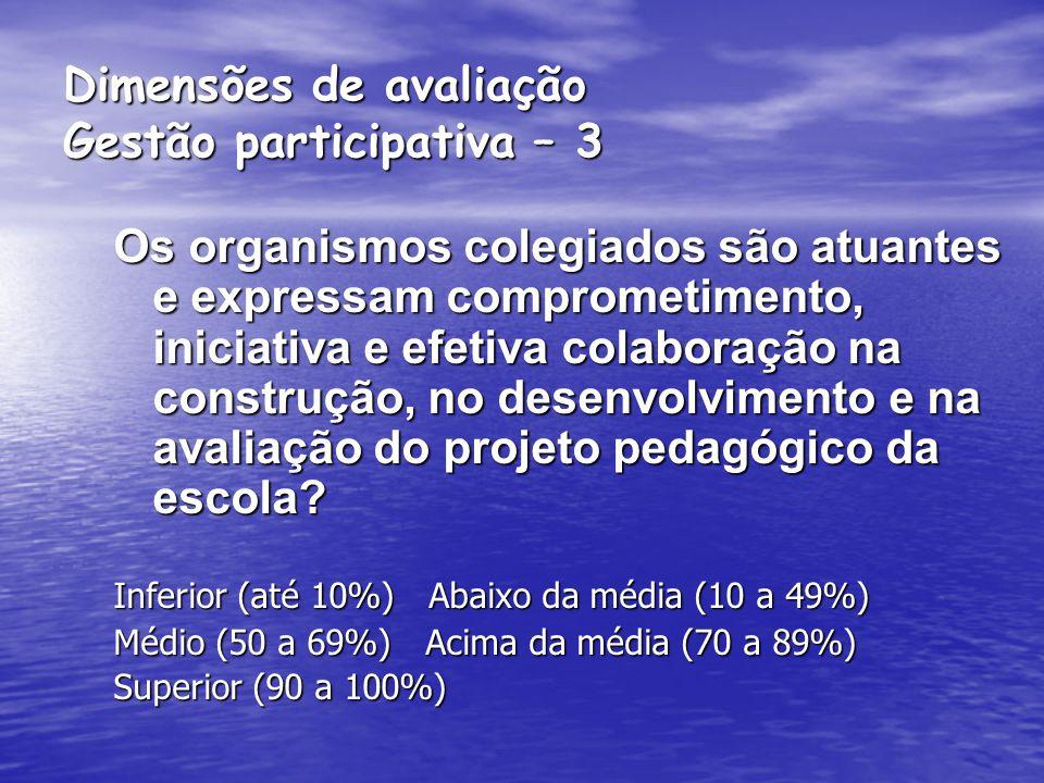 Dimensões de avaliação Gestão participativa – 3